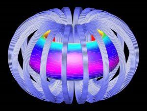 inductie electromagnetica
