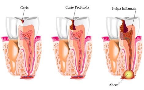 clinica stomatologica din sectorul 5